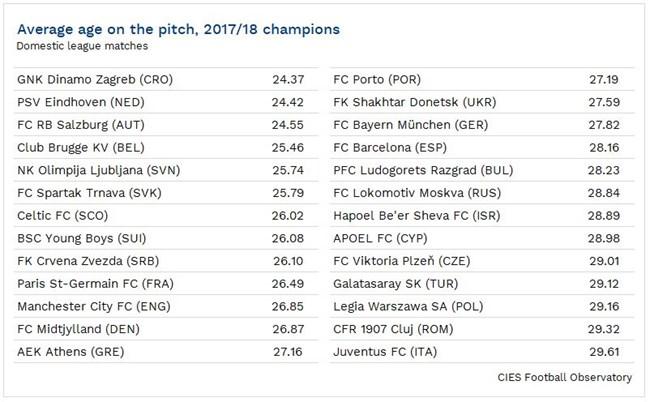 Dinamo Zagreb - Page 6 Champ_age